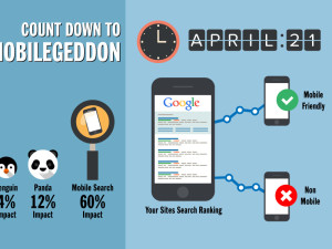 Is Your Site Equipped to Battle Mobilegeddon?